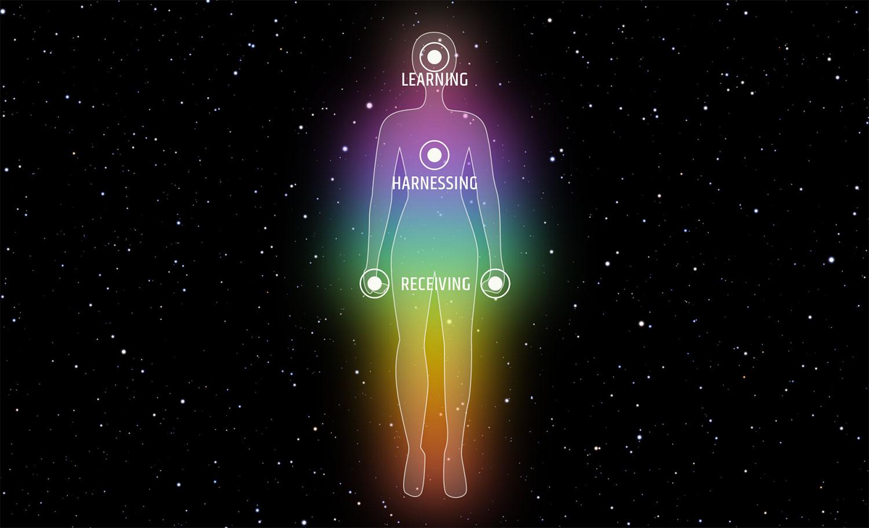 Chakra Meditation: Benefits & Chakra Types | Astrology com