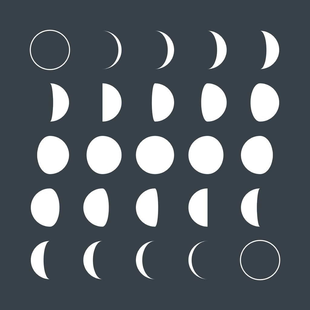 HOW TO HARNESS THE MOON: Zodiac Tips for Every Sign