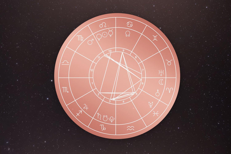 January 14: Uranus Goes Direct