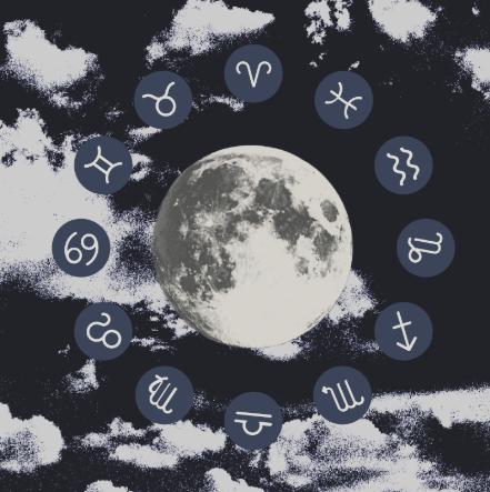 Weekly Horoscope: February 7–February 13, 2021