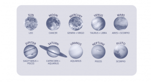 7 types of astrology