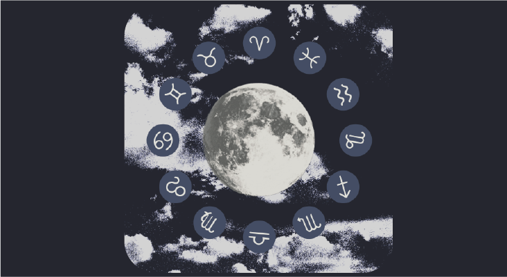 When Is the Full Moon?